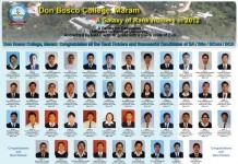 Manipur University Under Graduate result 2012 DBC Maram - Takes Lions' Share