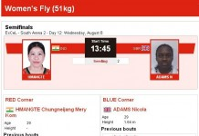 HMANGTE Chungneijang Mery Kom vs Adams Nicola Olympics Womens Semifinals Schedules Announced