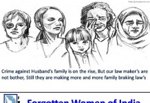 All India Forgotten Women's Association (AIFWA), a group of bereaved, beleaguered, harassed, distraught and tortured women of India