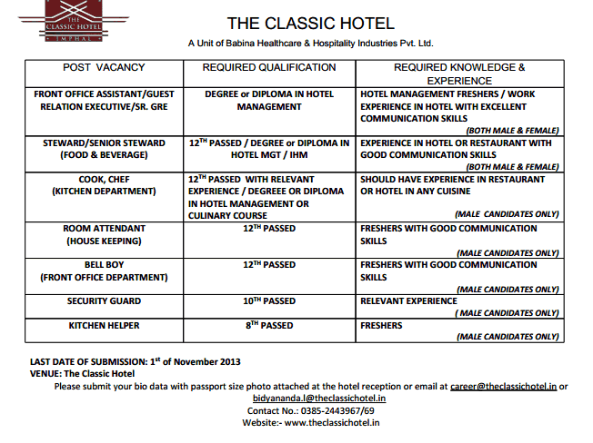Urgent Job Vacancies – The Classic Hotel Imphal – KanglaOnline