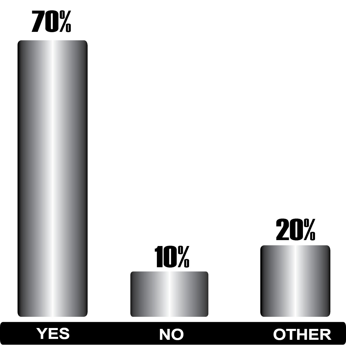 poll-3